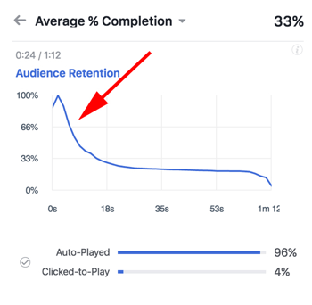 ac-facebook-video-audience-retention
