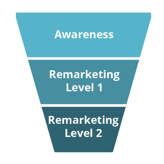 cl-sales-funnel